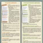 εμβολιασμός για την γρίππη και τον πνευμονιόκοκκο