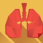 άσθμα και καρδιαγγειακά επεισόδια